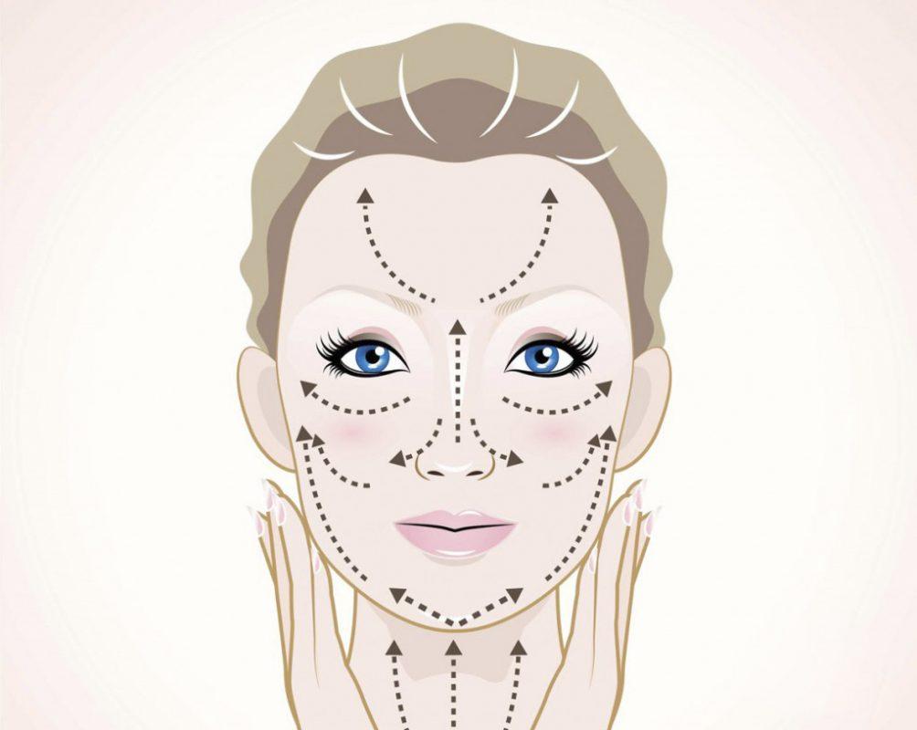6 bước trong massage mặt tại Spa